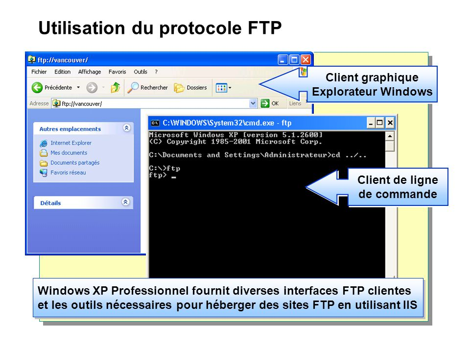 Utilisation du protocole FTP