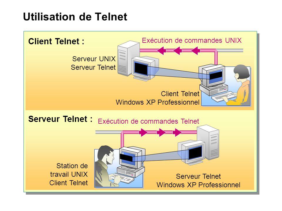 Utilisation de Telnet Client Telnet : Serveur Telnet :