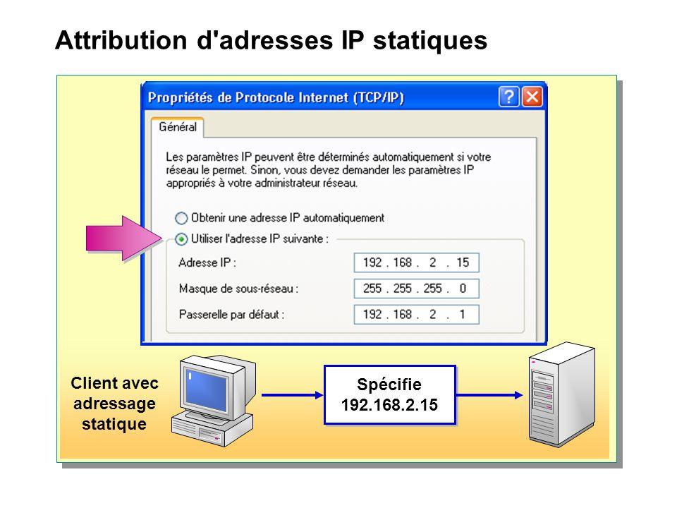 Attribution d adresses IP statiques