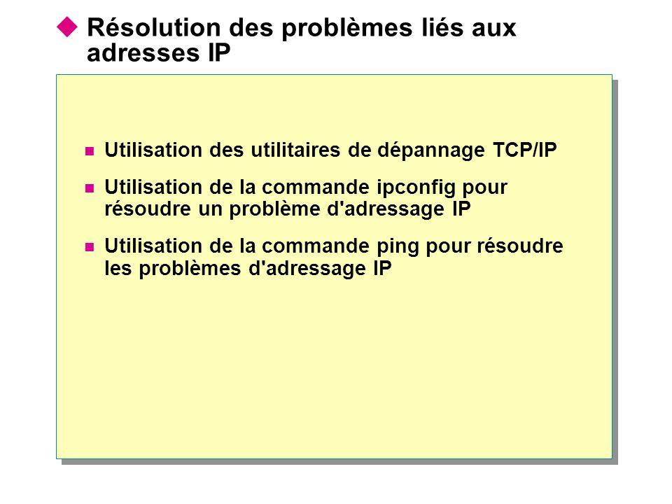 Résolution des problèmes liés aux adresses IP