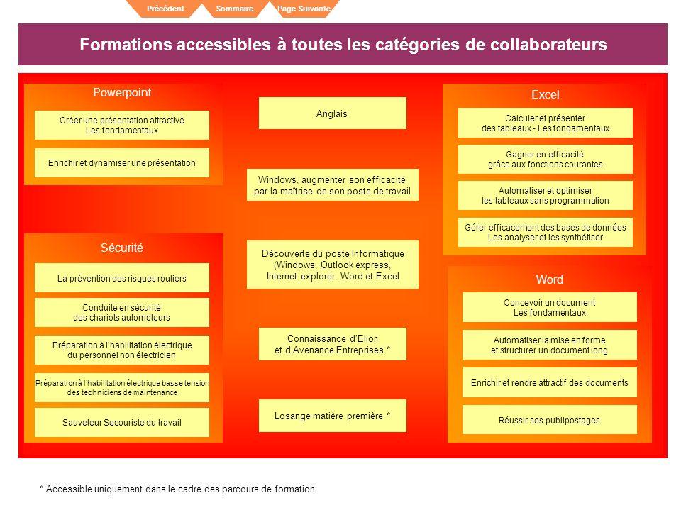 Formations accessibles à toutes les catégories de collaborateurs