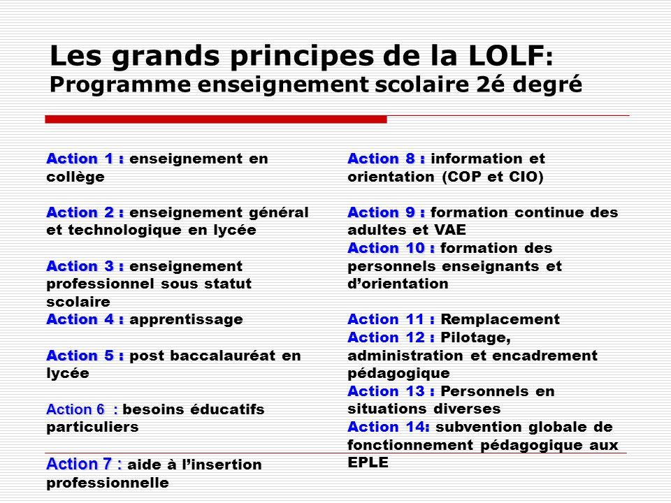 Les grands principes de la LOLF: Programme enseignement scolaire 2é degré