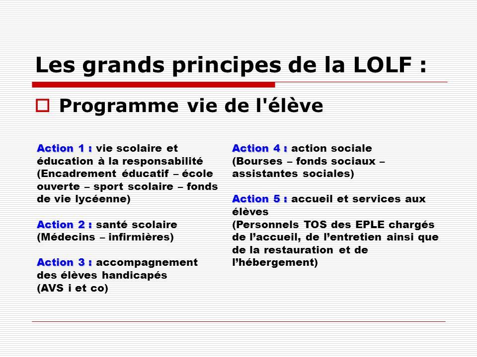 Les grands principes de la LOLF :