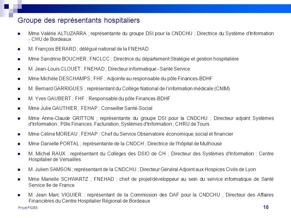 Groupe des représentants hospitaliers