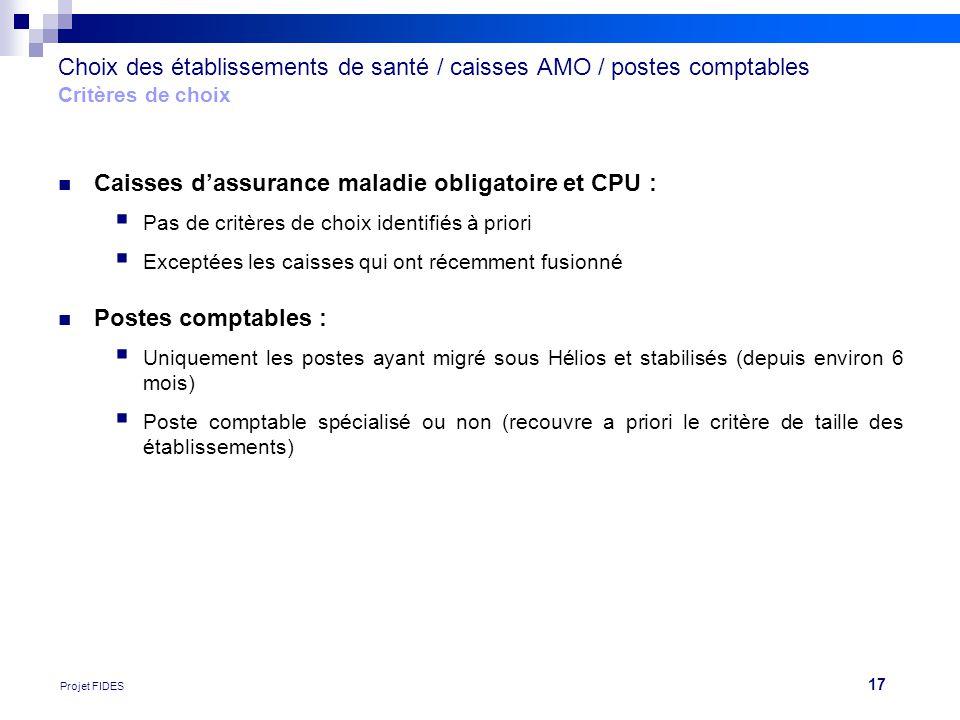 Caisses d'assurance maladie obligatoire et CPU :
