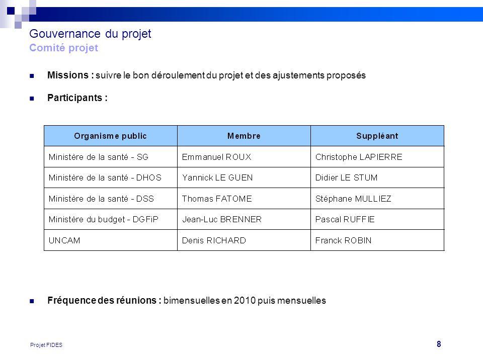 Gouvernance du projet Comité projet