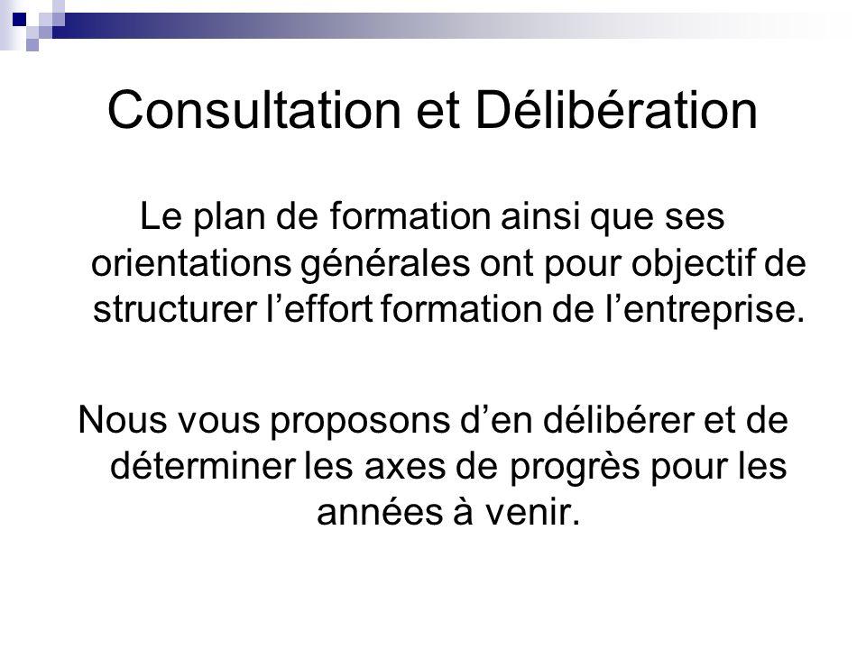 Consultation et Délibération
