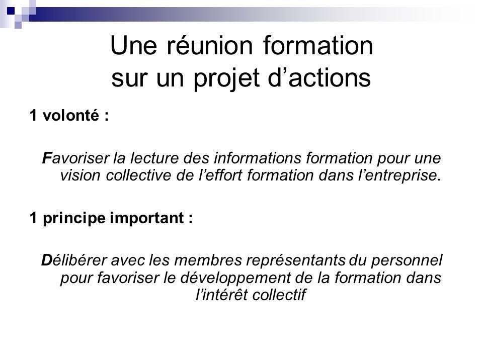 Une réunion formation sur un projet d'actions