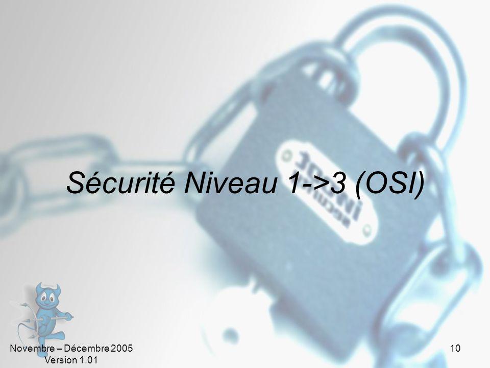 Sécurité Niveau 1->3 (OSI)