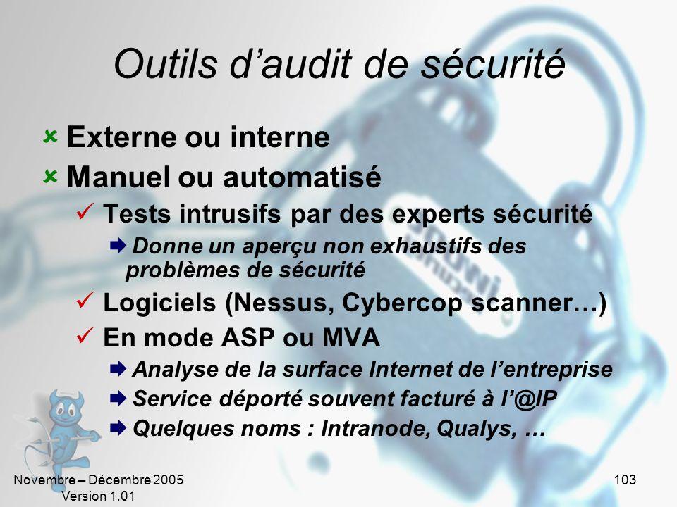 Outils d'audit de sécurité