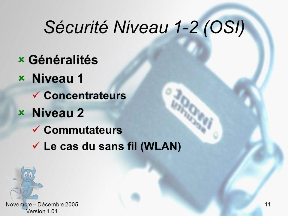 Sécurité Niveau 1-2 (OSI)