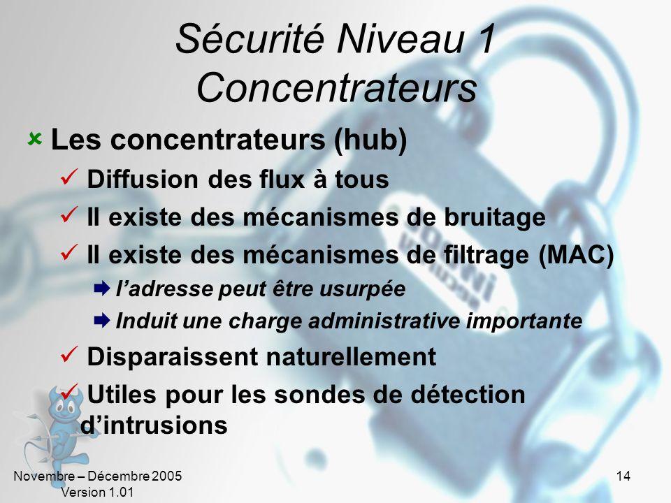 Sécurité Niveau 1 Concentrateurs