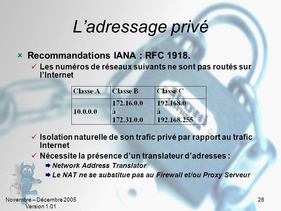 L'adressage privé Recommandations IANA : RFC 1918.