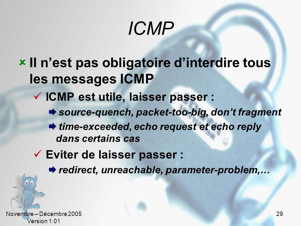 ICMP Il n'est pas obligatoire d'interdire tous les messages ICMP