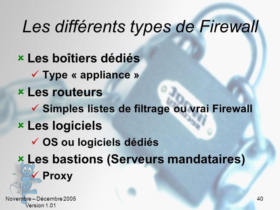 Les différents types de Firewall