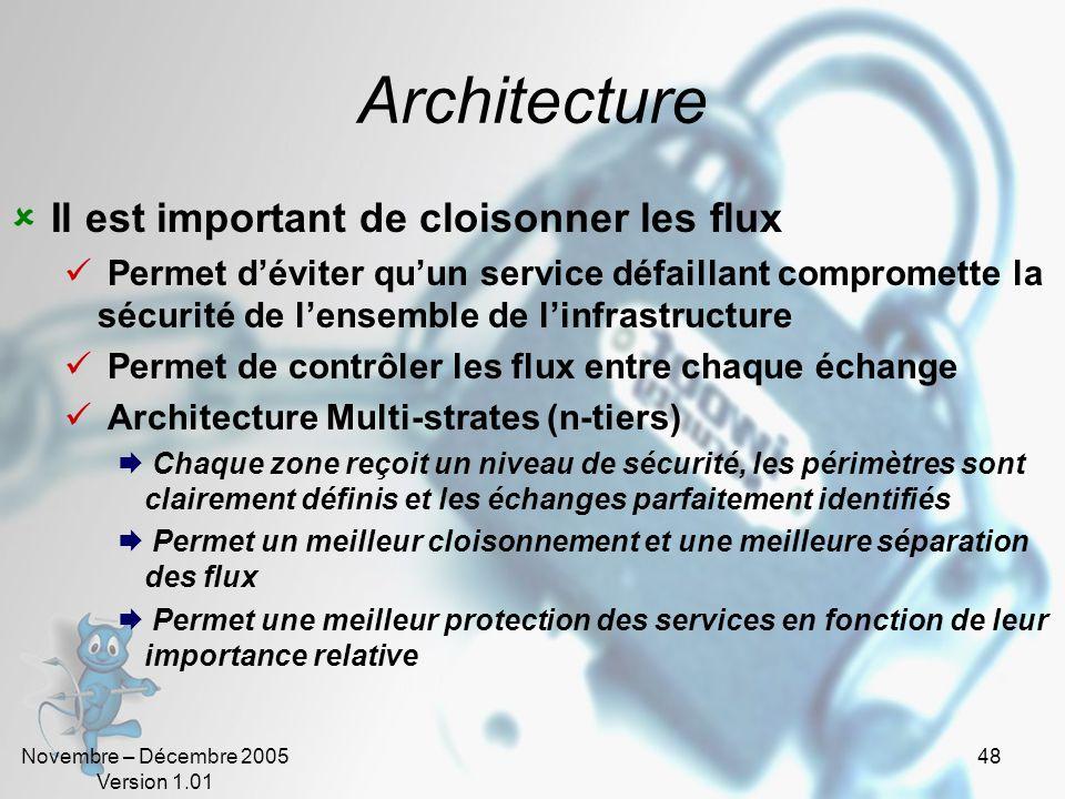Architecture Il est important de cloisonner les flux