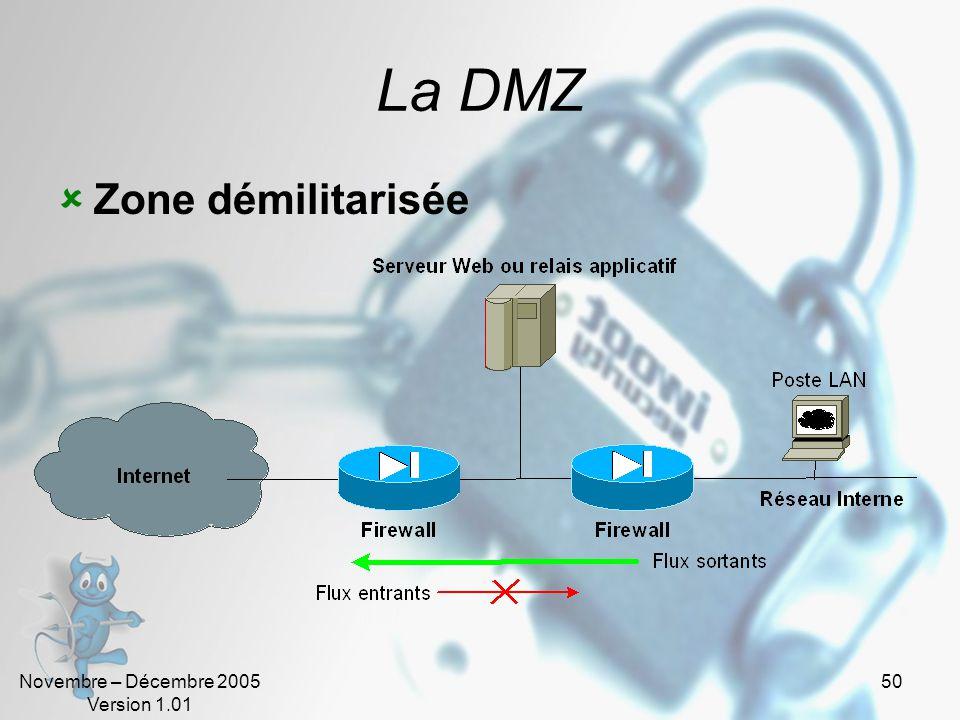 La DMZ Zone démilitarisée