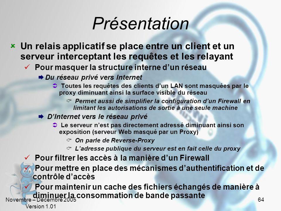 Présentation Un relais applicatif se place entre un client et un serveur interceptant les requêtes et les relayant.