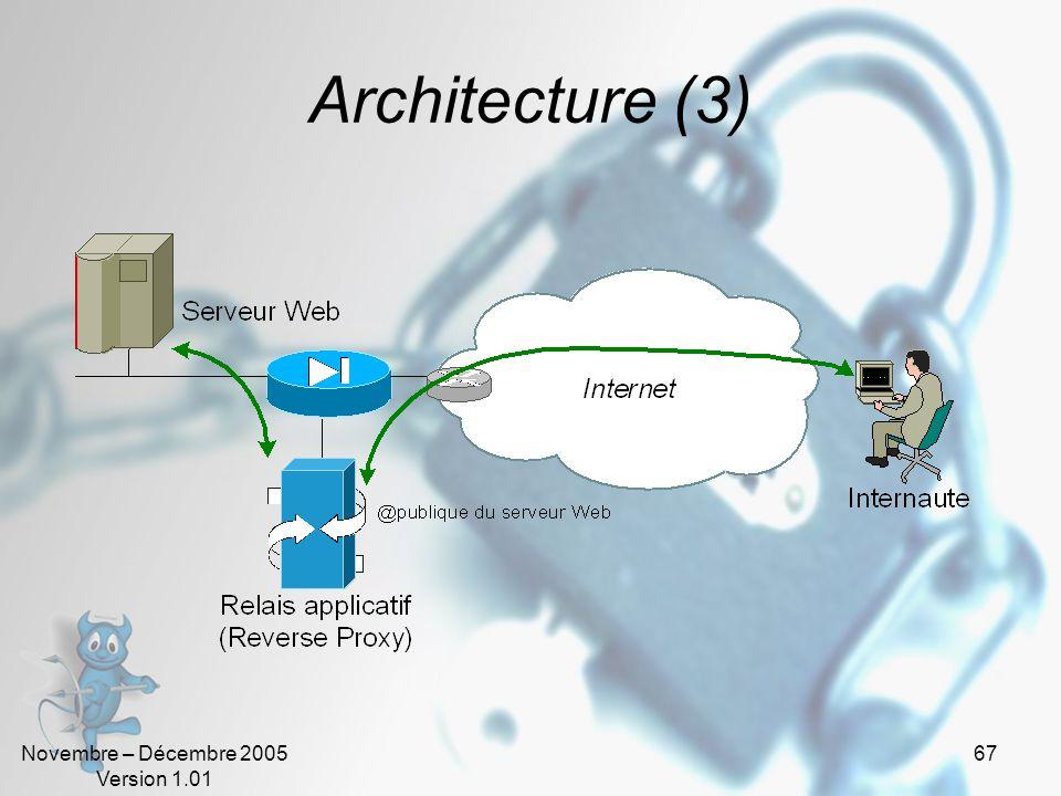 Architecture (3)