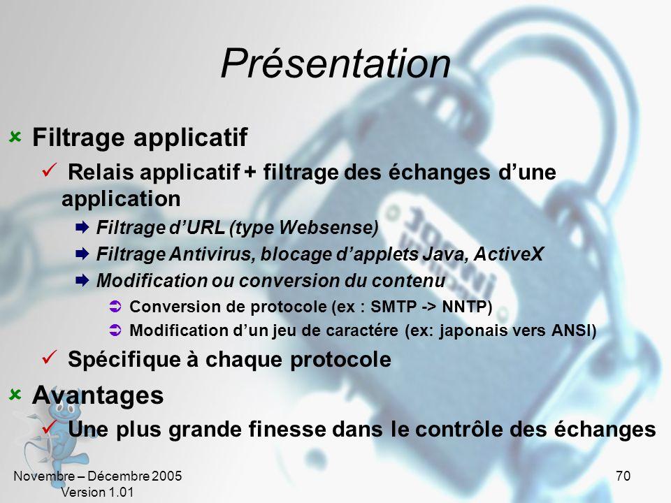 Présentation Filtrage applicatif Avantages