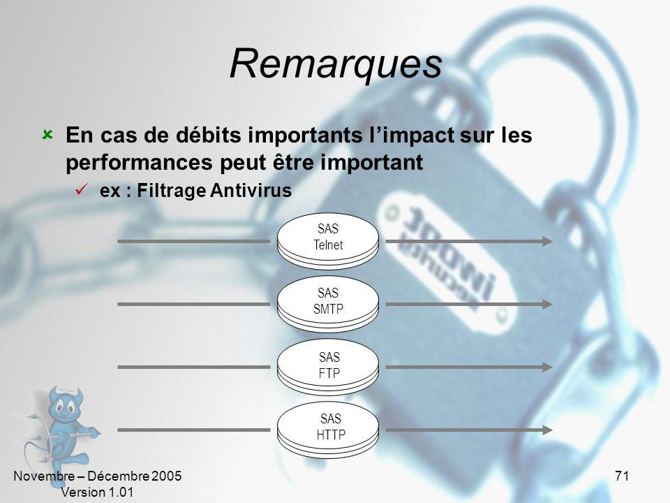 Remarques En cas de débits importants l'impact sur les performances peut être important. ex : Filtrage Antivirus.