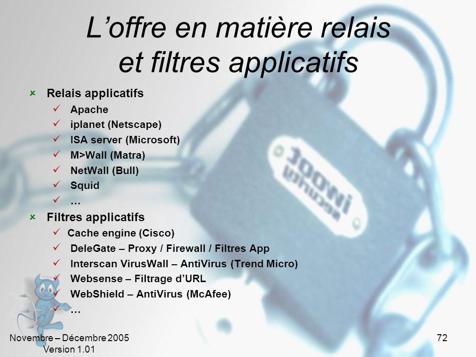 L'offre en matière relais et filtres applicatifs