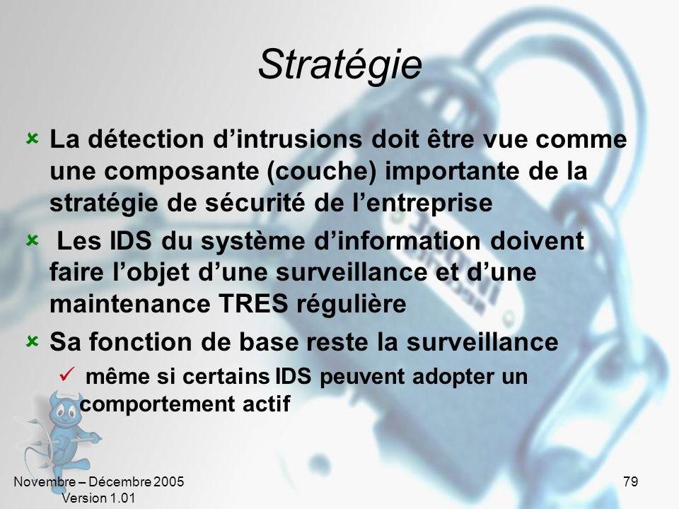 Stratégie La détection d'intrusions doit être vue comme une composante (couche) importante de la stratégie de sécurité de l'entreprise.