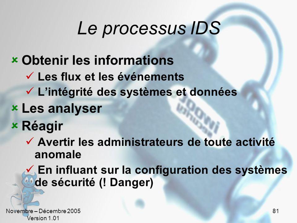 Le processus IDS Obtenir les informations Les analyser Réagir