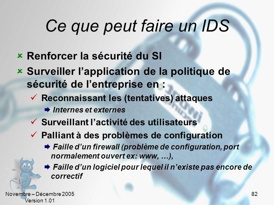 Ce que peut faire un IDS Renforcer la sécurité du SI