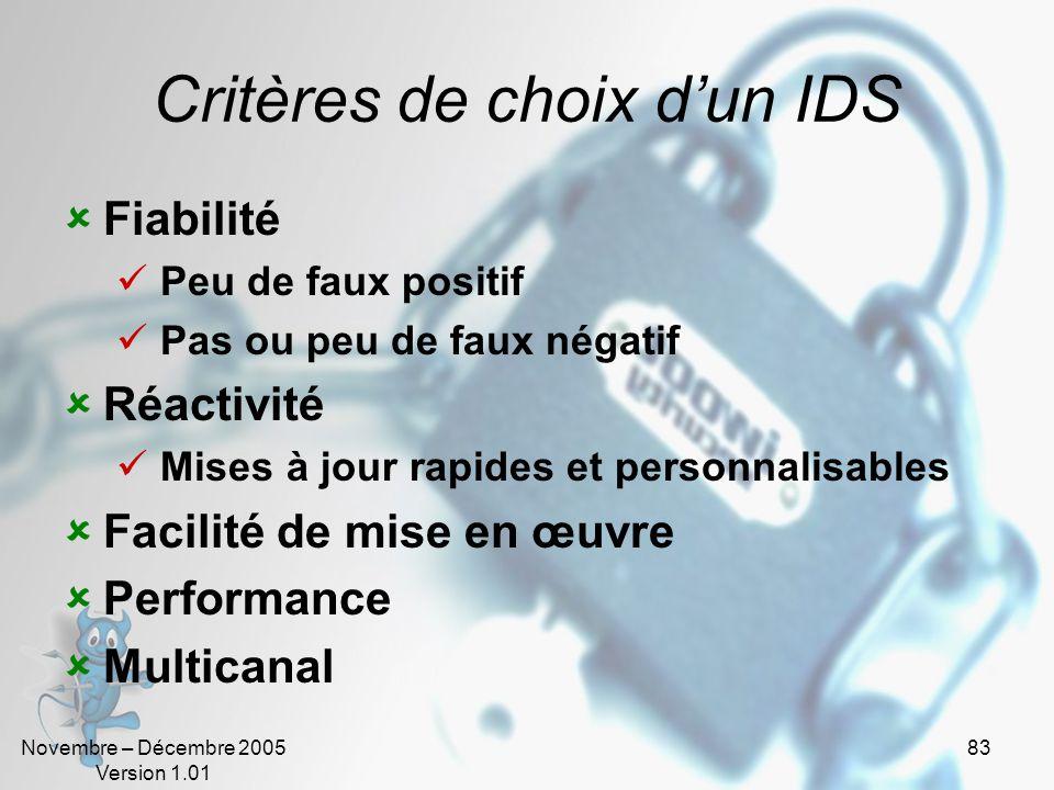Critères de choix d'un IDS