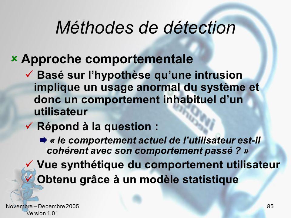Méthodes de détection Approche comportementale