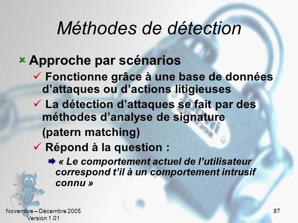 Méthodes de détection Approche par scénarios