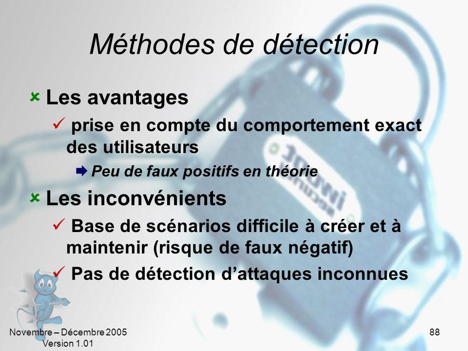 Méthodes de détection Les avantages Les inconvénients