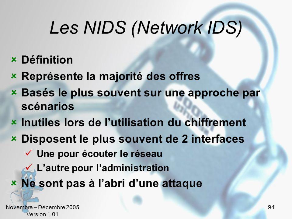 Les NIDS (Network IDS) Définition Représente la majorité des offres