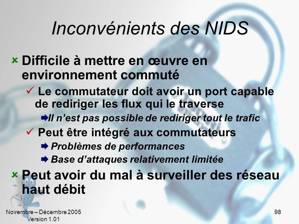 Inconvénients des NIDS