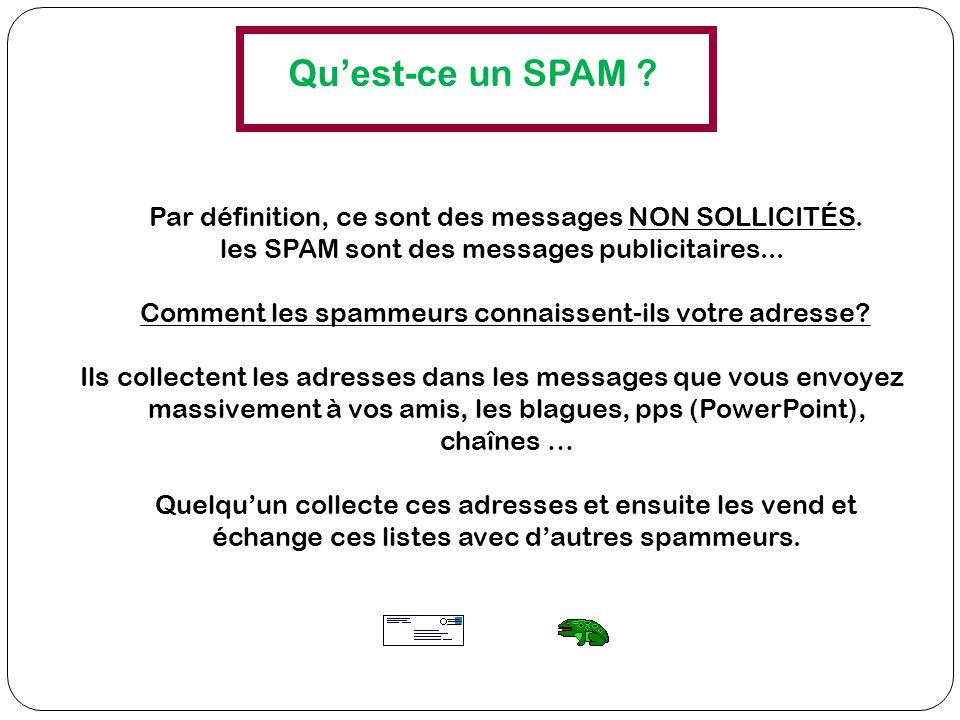 Qu'est-ce un SPAM Par définition, ce sont des messages NON SOLLICITÉS. les SPAM sont des messages publicitaires...