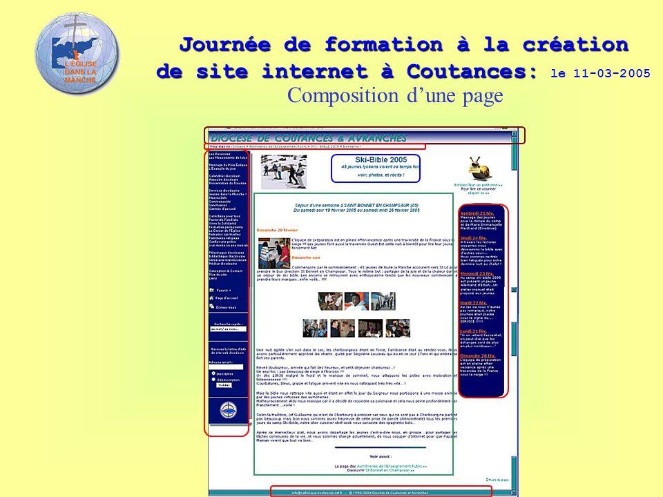 Composition d'une page