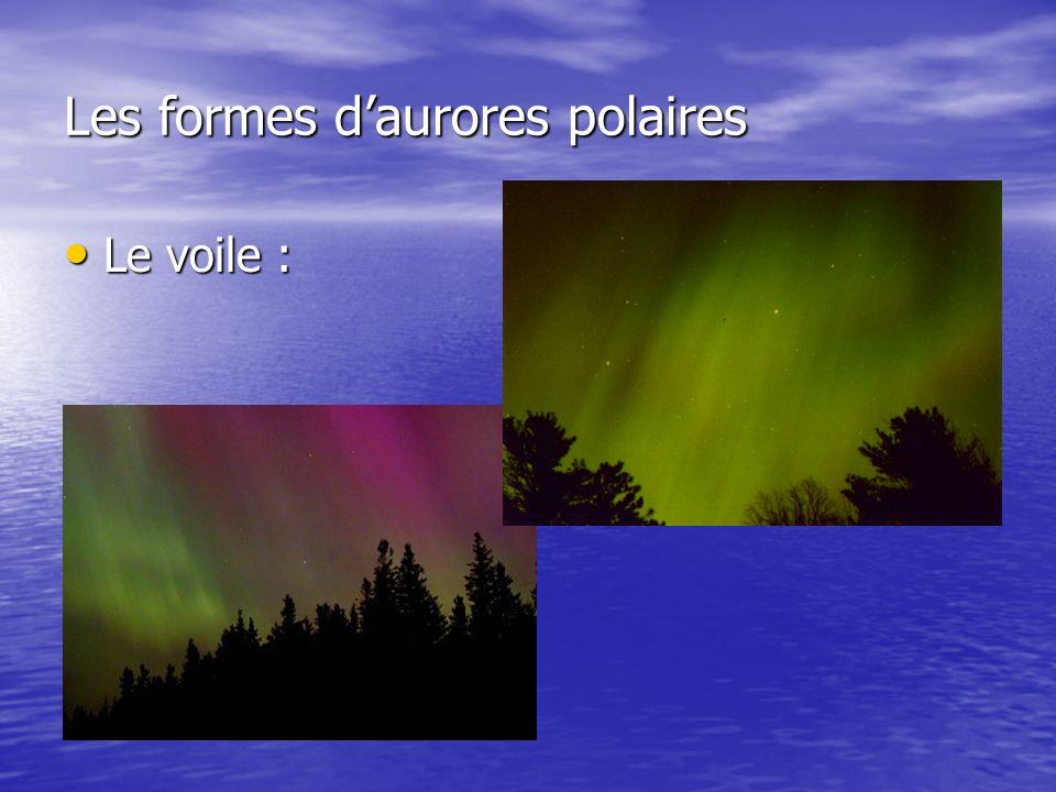 Les formes d'aurores polaires