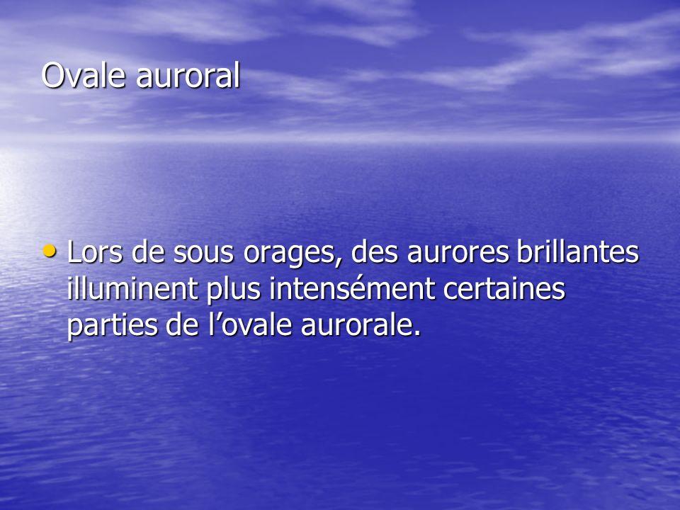 Ovale auroral Lors de sous orages, des aurores brillantes illuminent plus intensément certaines parties de l'ovale aurorale.