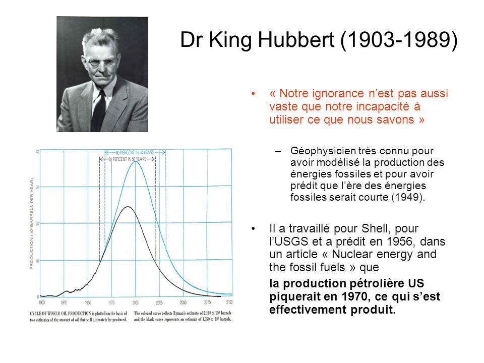 Dr King Hubbert (1903-1989)« Notre ignorance n'est pas aussi vaste que notre incapacité à utiliser ce que nous savons »