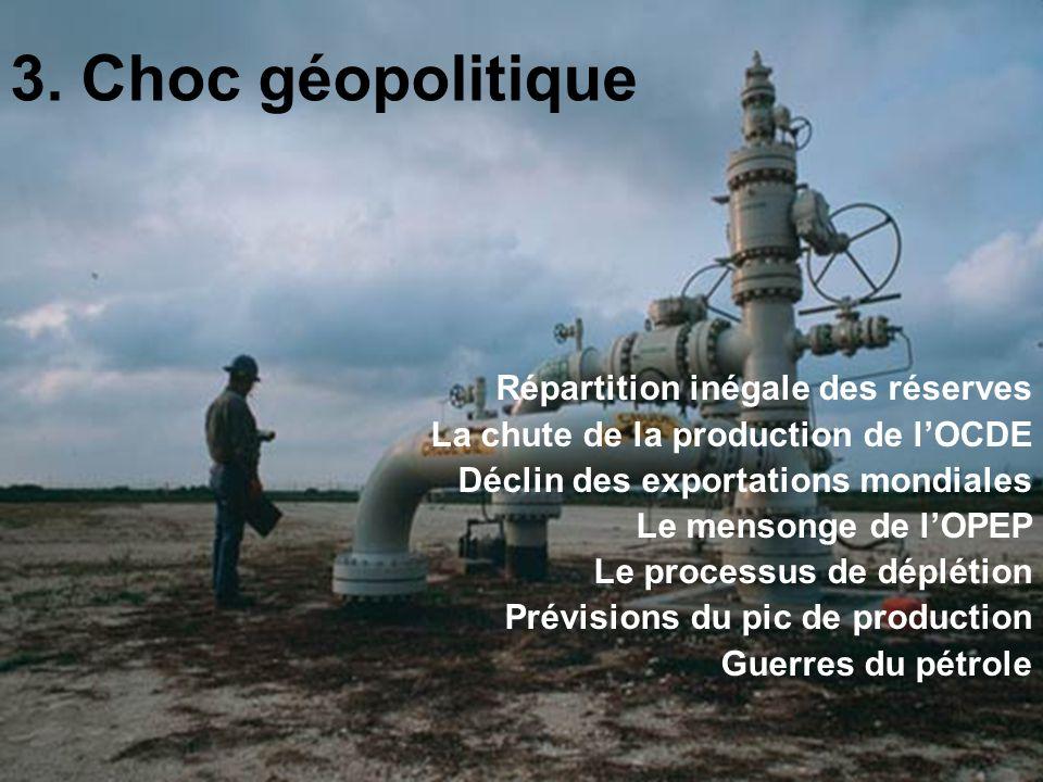 3. Choc géopolitique Répartition inégale des réserves