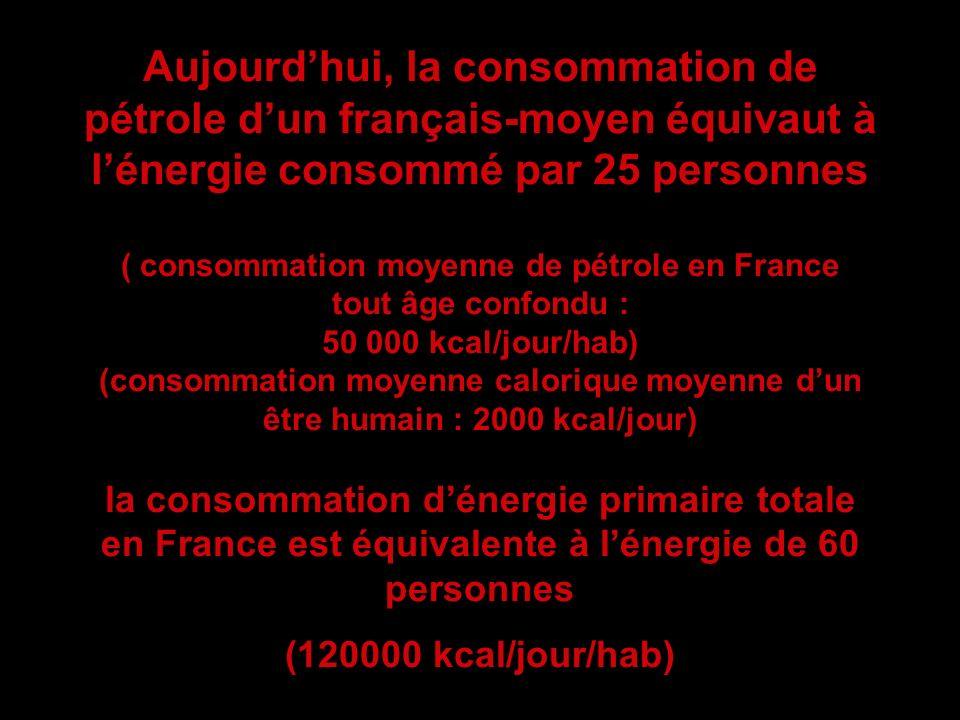 Aujourd'hui, la consommation de pétrole d'un français-moyen équivaut à l'énergie consommé par 25 personnes ( consommation moyenne de pétrole en France tout âge confondu : 50 000 kcal/jour/hab) (consommation moyenne calorique moyenne d'un être humain : 2000 kcal/jour) la consommation d'énergie primaire totale en France est équivalente à l'énergie de 60 personnes (120000 kcal/jour/hab)