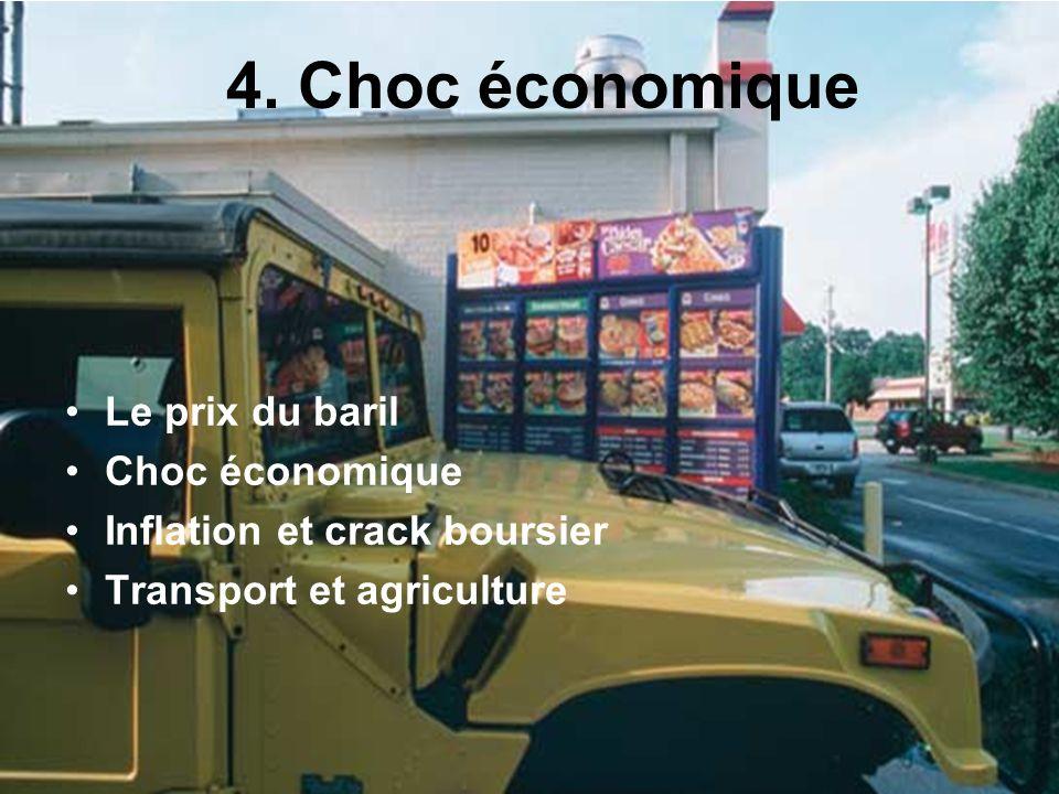 4. Choc économique Le prix du baril Choc économique