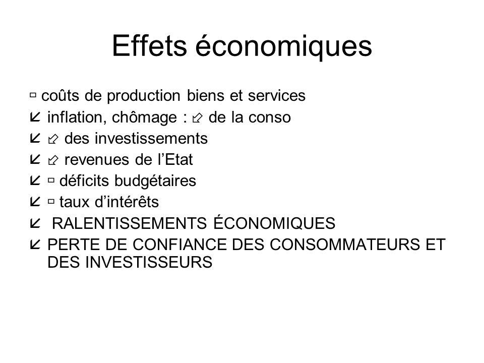 Effets économiques  coûts de production biens et services