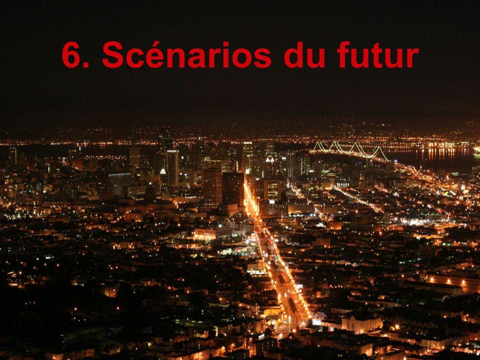 6. Scénarios du futur De mon point de vue, il n'existe que trois scénarios crédibles.