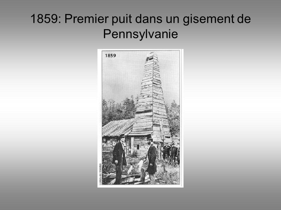 1859: Premier puit dans un gisement de Pennsylvanie