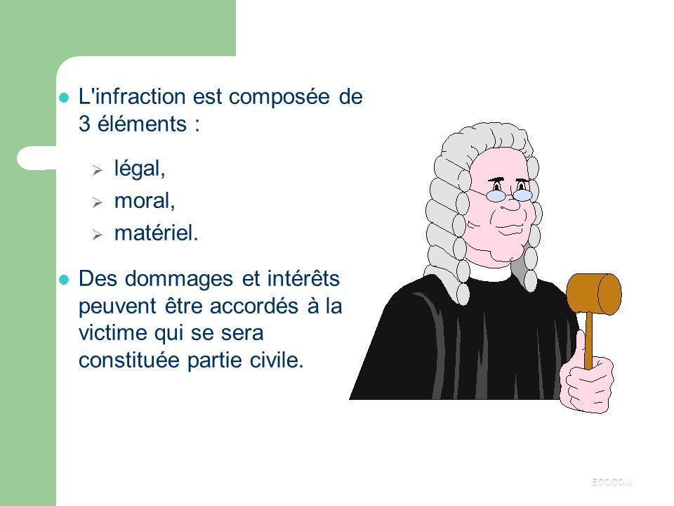 L infraction est composée de 3 éléments : légal, moral, matériel.