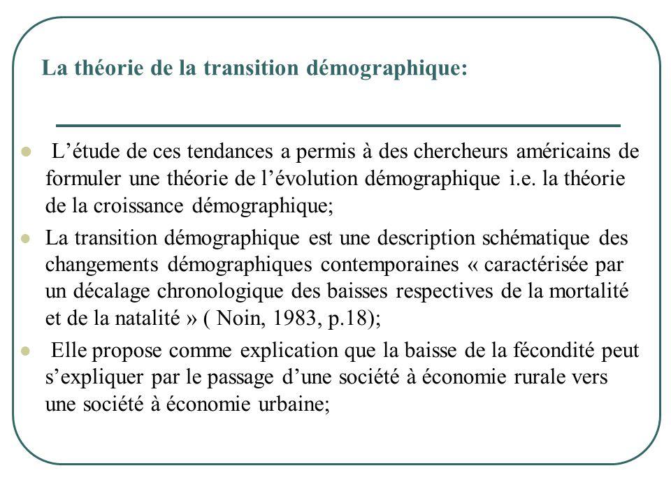 La théorie de la transition démographique: