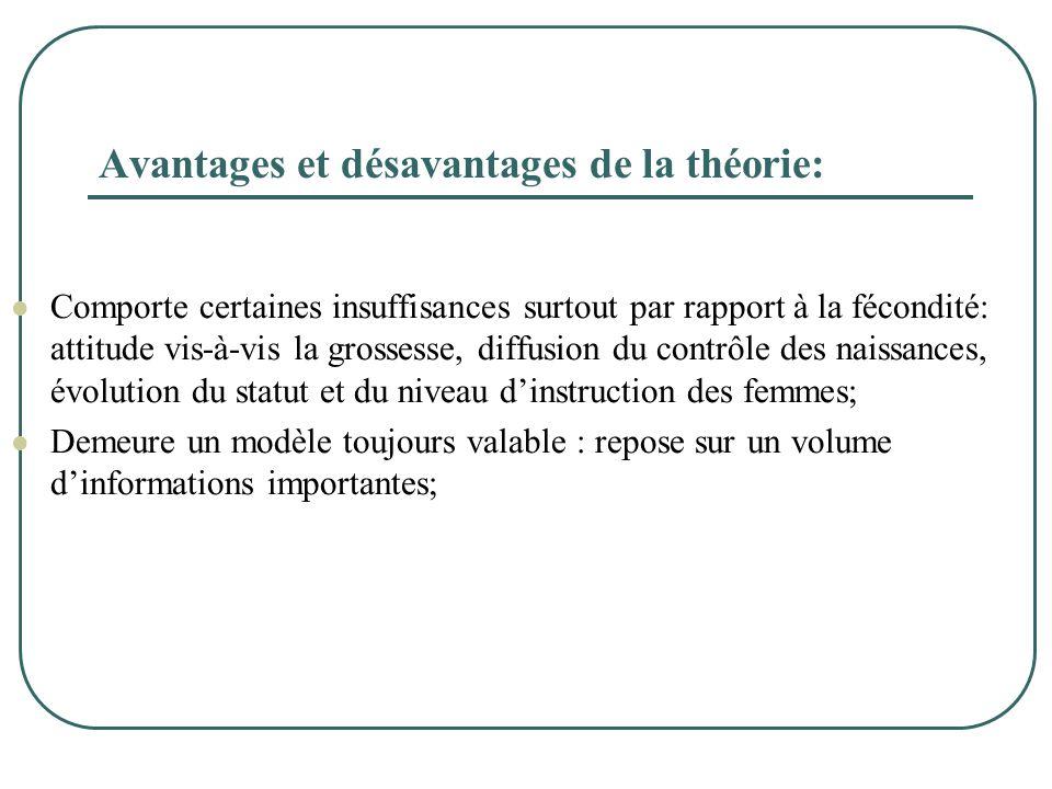 Avantages et désavantages de la théorie: