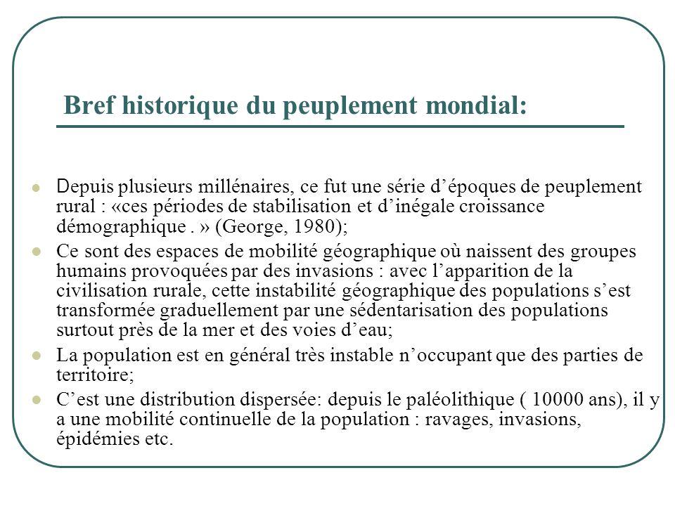 Bref historique du peuplement mondial: